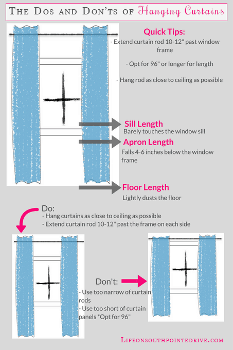 Curtain Measurement Guide