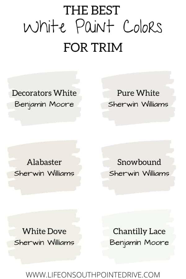 Best White for Trim
