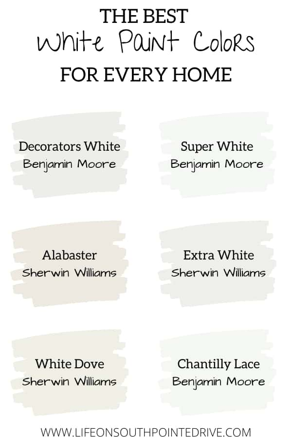 Best White Paint Color